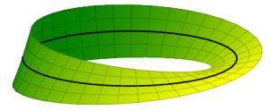 mobius2